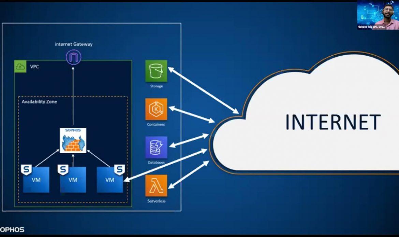 Nishant Tripathi, Cybersecurity Consultant, North, Sophos Technologies Pvt. Ltd. at CloudSummit 2021